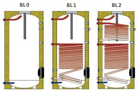 all boilers 3