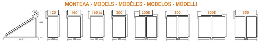 novasun models