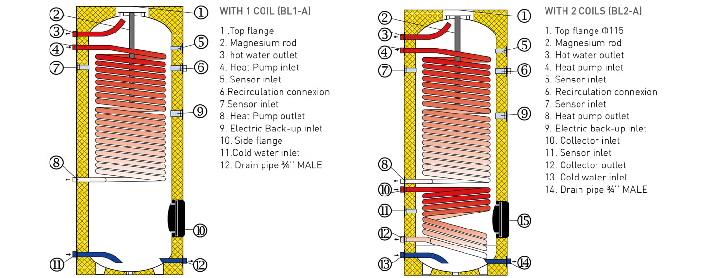 boiler new product